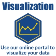 oil and gas data visualization